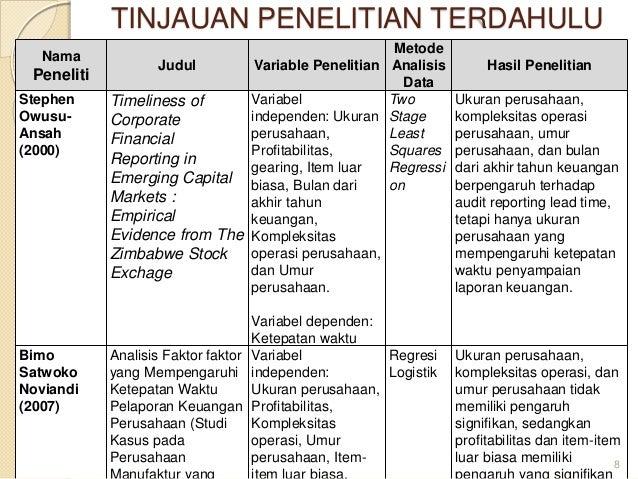 Seminar Proposal Skripsi Analisis Faktor Faktor Yang Berpengaruh Te