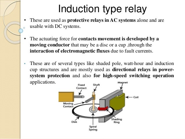 relays rh slideshare net attracted armature type electromagnetic relay ppt electromagnetic induction relay ppt