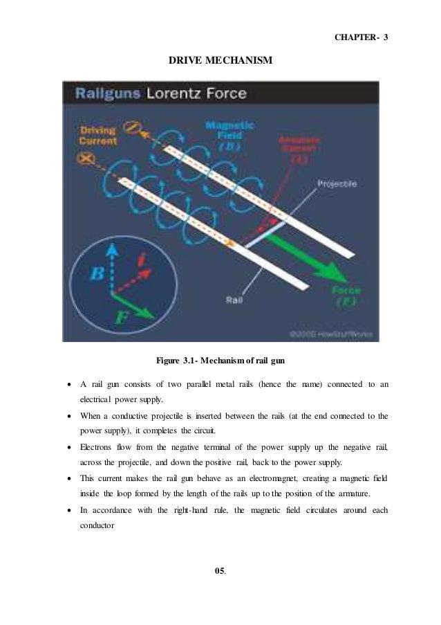 Rail gun Seminar report Rail Gun Schematic Diagram on