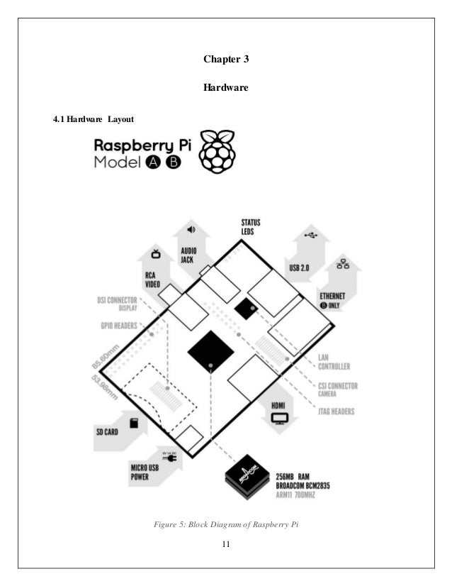 Seminar Report Of Raspberry Pi