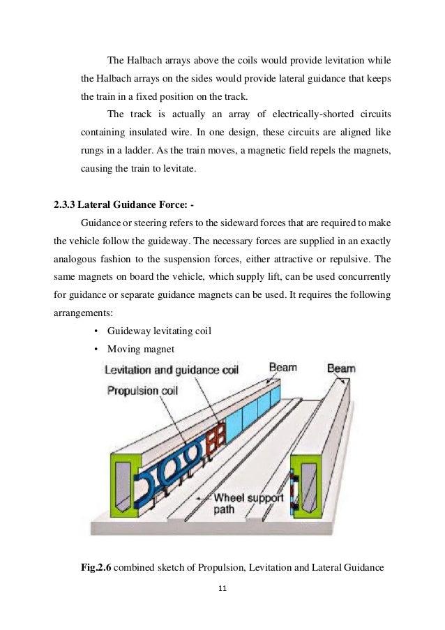 magnetic levitation seminar report pdf