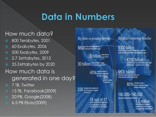 Big Data Slide 2