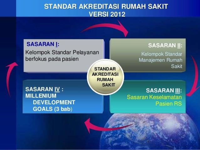 I. Sasaran PelayananberFokus Pasien 1. Akses ke Pelayanan dan Kontinuitas Pelayanan (APK) 2. Hak Pasien dan Keluarga (HPK)...