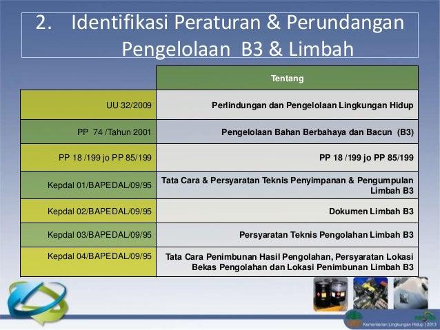 2. Identifikasi Peraturan & Perundangan Pengelolaan B3 dan Limbah Tentang Kepdal 05/BAPEDAL/09/95 Simbol dan Label Kepdal ...