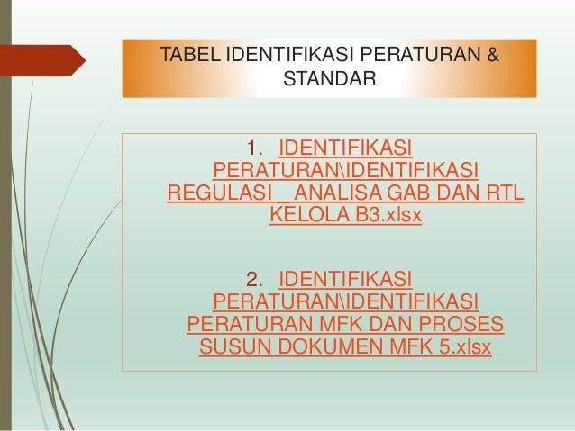 • Peraturan • Regulasi TTG Pengelolaan B3 Pedoman tata Naskah TTG Pengelolaan B3 PEDOMAN TATA NASKAH AKREDITASI DI RSDS ME...