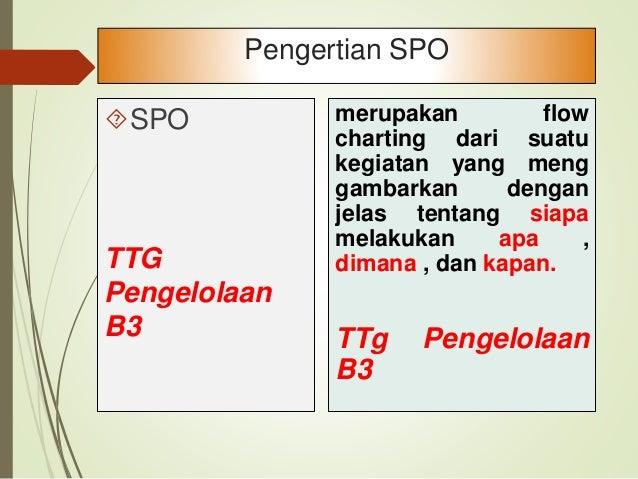  RUMAH SAKIT  REGULASI TTG Pengelolaan B3  Kebijakan Pelayanan RS  Pedoman Pengorganisasian  Pedoman/Panduan Pelayana...
