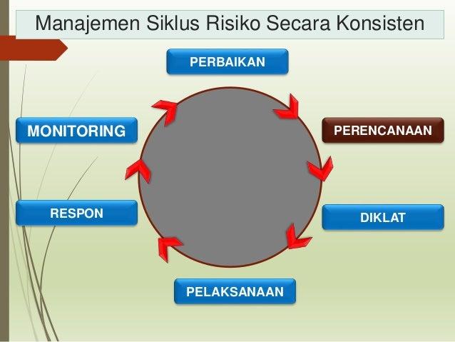 PENUTUP RS/Unit Kerja/Staf Telah Memahami ttg 1. Peraturan & Perundangan yg Mewajibkan RS & Pimpinan ttg Pelayanan Kesehat...