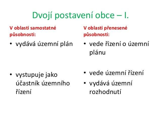 Dvojí postavení obce – I. V oblasti samostatné působnosti: • vydává územní plán • vystupuje jako účastník územního řízení ...