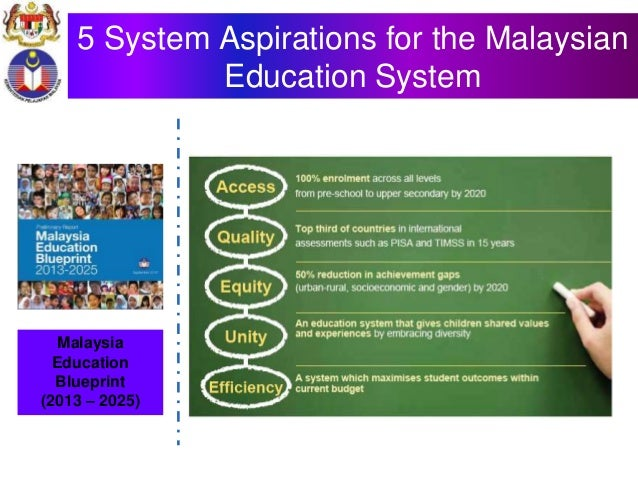 english education in malaysia essay Education malaysia global services (emgs) is wholly owned by the ministry of higher education and is the official gateway to studying in malaysia as all international student applications to.