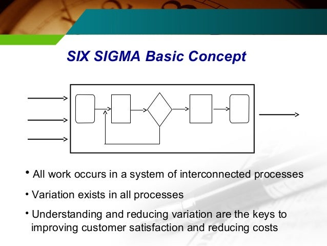 six sigma and its implementation  slideshare