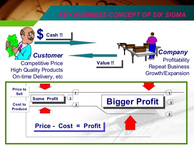 six sigma and its implementation at All over the business world, six sigma is making its mark effective six sigma implementation has helped to increase the efficiency and profitability of companies in.