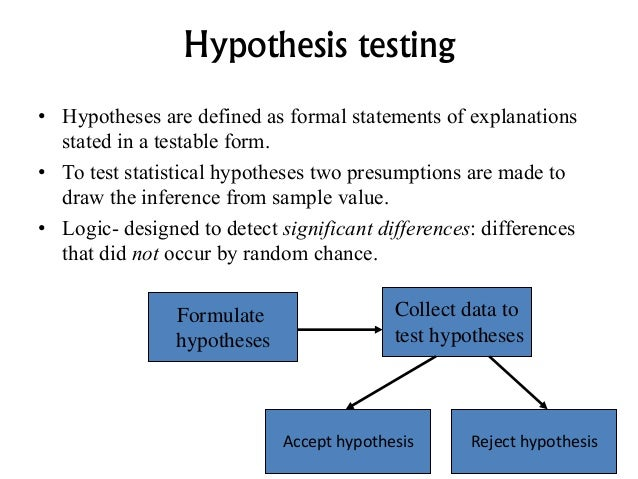 t test statistical hypothesis testing and mean Sampling distributions and hypothesis testing 2 what are they hypothesis testing the null hypothesis test statistics and their distributions the normal distribution and testing some other important concepts psy 320 mean and standard deviation.