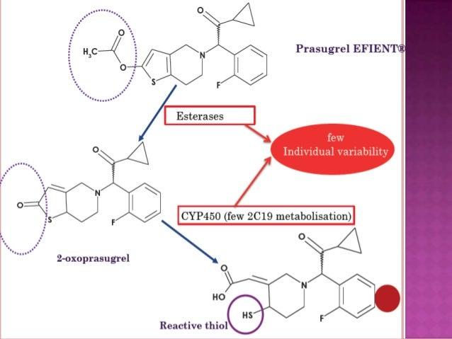 Anticoagulant