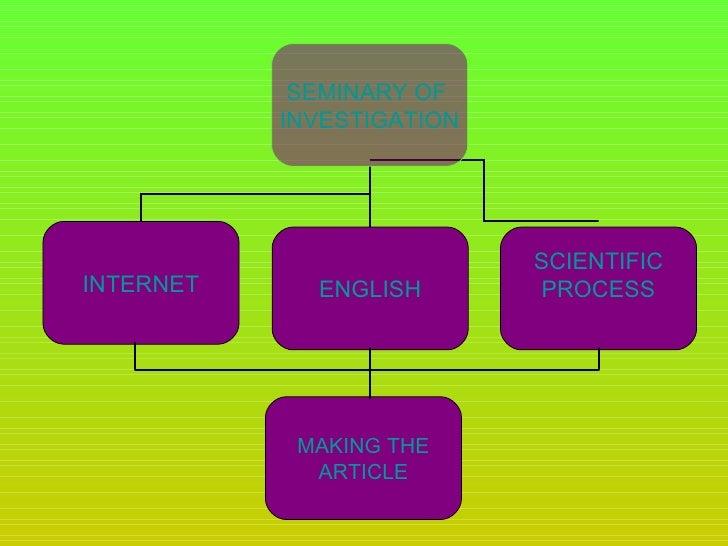 MAKING THE ARTICLE SEMINARY OF  INVESTIGATION INTERNET ENGLISH SCIENTIFIC PROCESS