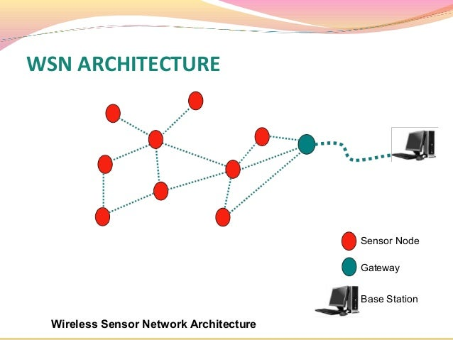 wireless sensor network diagram two computers wireless network diagram #15