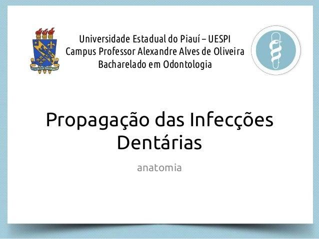 Universidade Estadual do Piauí – UESPI Campus Professor Alexandre Alves de Oliveira Bacharelado em Odontologia  Propagação...