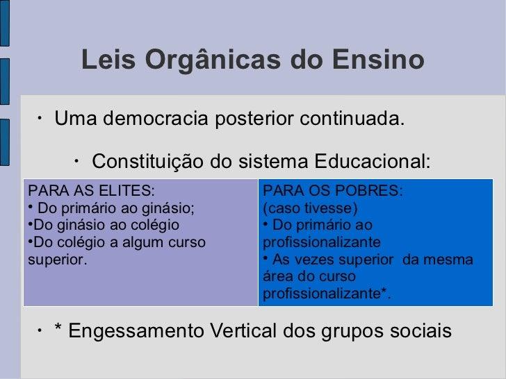 Leis Orgânicas do Ensino <ul><li>Uma democracia posterior continuada. </li></ul><ul><li>Constituição do sistema Educaciona...