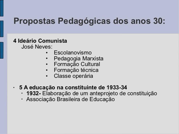 Propostas Pedagógicas dos anos 30:  <ul><li>4 Ideário Comunista </li></ul><ul><ul><li>José Neves: </li></ul></ul><ul><ul><...