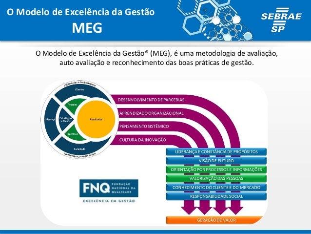 O Modelo De Excelência Da Gestão Tcc November 2019