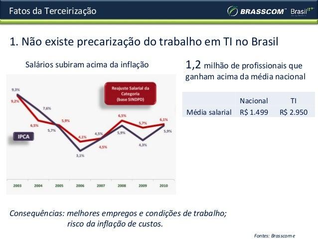 Fatos da Terceirização  1. Não existe precarização do trabalho em TI no Brasil  Salários subiram acima da inflação  1,2 mi...