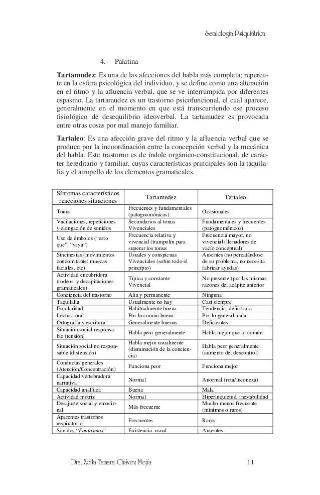 Semiología Psiquiátrica                   4.    PalatinaTartamudez: Es una de las afecciones del habla más completa; reper...