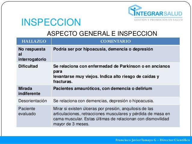 INSPECCION                 ASPECTO GENERAL E INSPECCION HALLAZGO                                 COMENTARIONo respuesta   ...