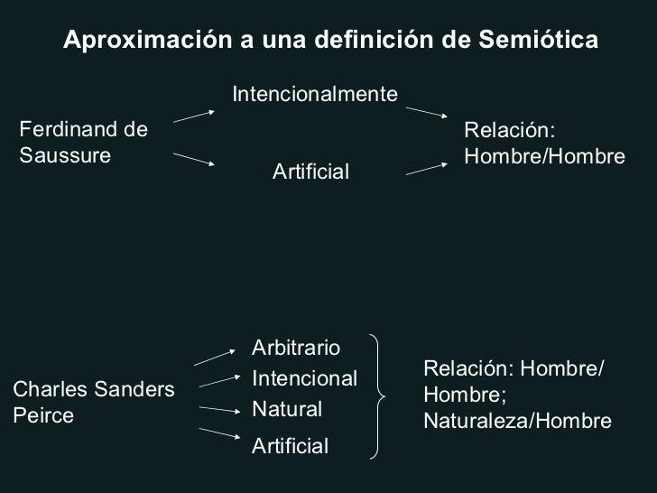 Aproximación a una definición de Semiótica Ferdinand de Saussure Artificial Relación: Hombre/Hombre Intencionalmente Inten...