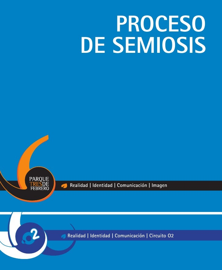 Proceso      de semiosis      Realidad | Identidad | Comunicación | Imagen     Realidad | Identidad | Comunicación | Circu...