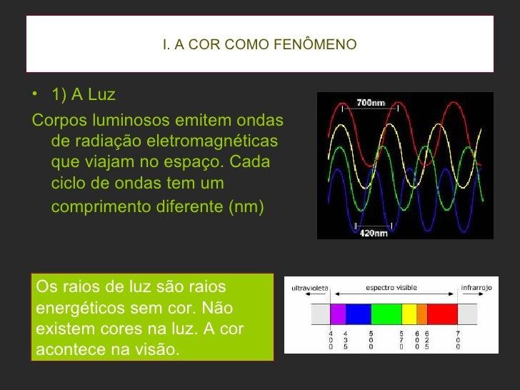 I. A COR COMO FENÔMENO <ul><li>1) A Luz  </li></ul><ul><li>Corpos luminosos emitem ondas de radiação eletromagnéticas que ...