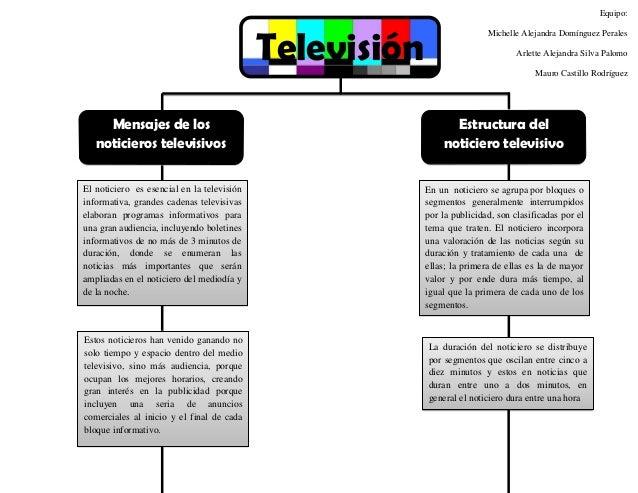 Equipo:                                            Televisión                                                             ...