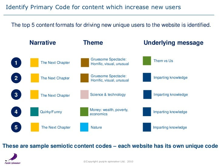 semiotics essay introduction essay on mementos semiotics essay introduction