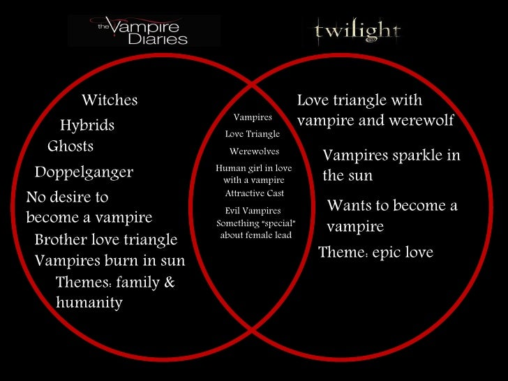 symbols from the vampire diaries