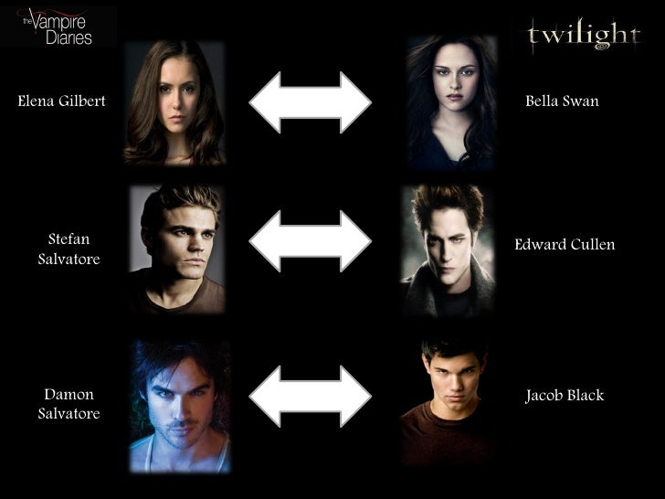 Semiotic Analysis of Vampire Diaries Jacobblack