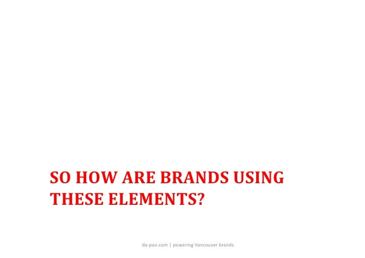 impact of brand sound elements on consumers Impact of product packaging on consumer's buying behavior  brand image and advertisement have strong positive influence and significant  its elements can .