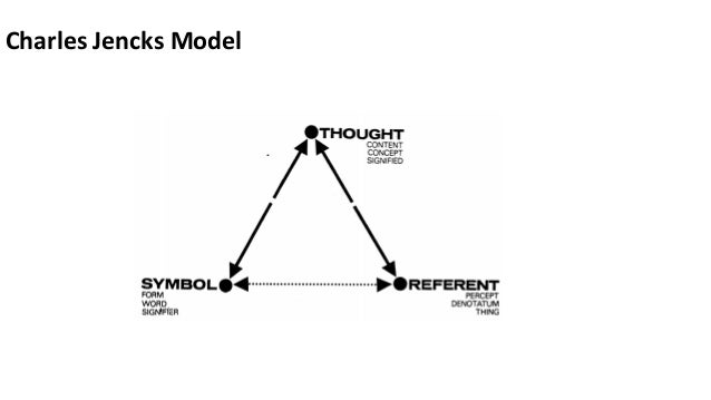 semiotics theories of architecture
