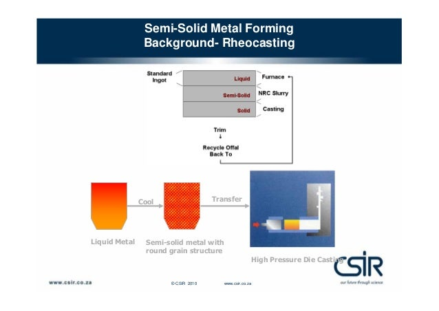 semi solid metal casting Brief introduction of semi-solid metal casting • history of metal forming process traditionally, metal was either fully liquid as in common casting processes, or fully solid as in forging, rolling and stretching processes.