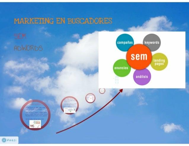 SEM, marketing en buscadores