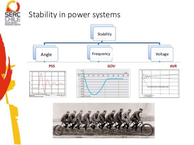 Research papers electrical power systems
