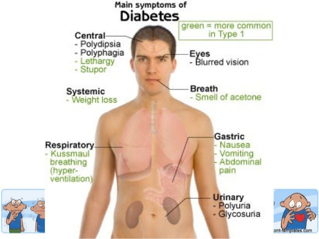 Sem Symptoms And Signs Of Diabetes. How To Reduce Bmi Fast Us Web Hosting Reviews. Online Business Card Printing. Touro College Ot Program Hadoop Hdfs Commands. Fordham Business School Ranking. Free Small Business Bank Account. Card Swipe Door Entry Systems. Best Free Hosting Website Carrier Hvac Repair. Refinance Mortgage In Arizona