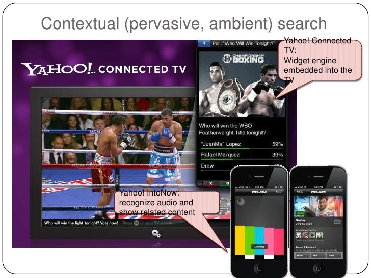 Contextual (pervasive, ambient) search                                 Yahoo! Connected                                 TV...