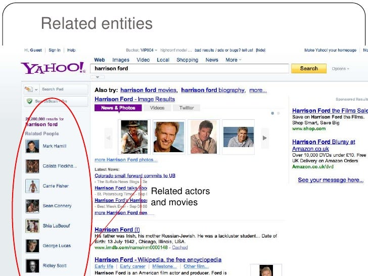 Related entities               Related actors               and movies