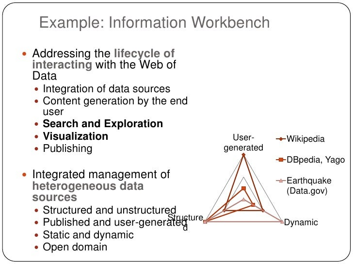 Example: Information Workbench Addressing the lifecycle of  interacting with the Web of  Data   Integration of data sour...