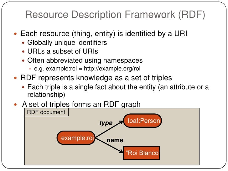 Resource Description Framework (RDF) Each resource (thing, entity) is identified by a URI   Globally unique identifiers ...