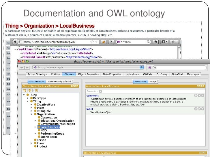 Documentation and OWL ontology