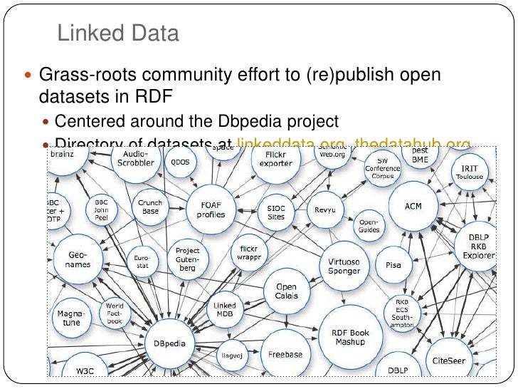 Linked Data Grass-roots community effort to (re)publish open datasets in RDF   Centered around the Dbpedia project   Di...