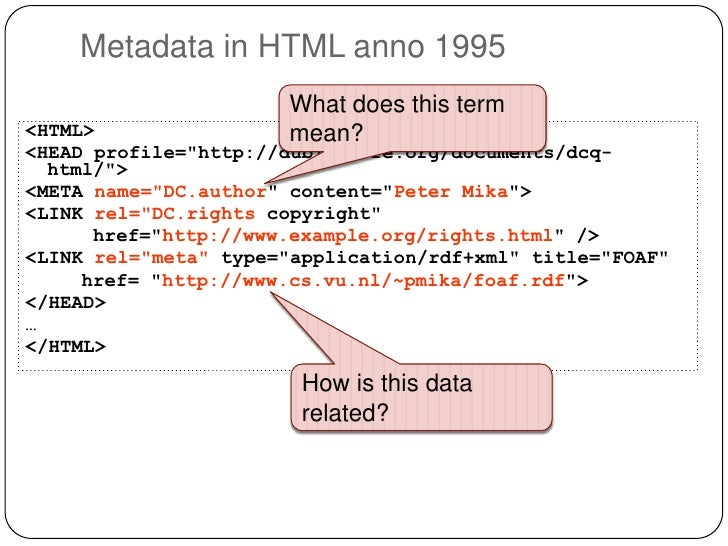 """Metadata in HTML anno 1995                      What does this term<HTML>                mean?<HEAD profile=""""http://dublin..."""