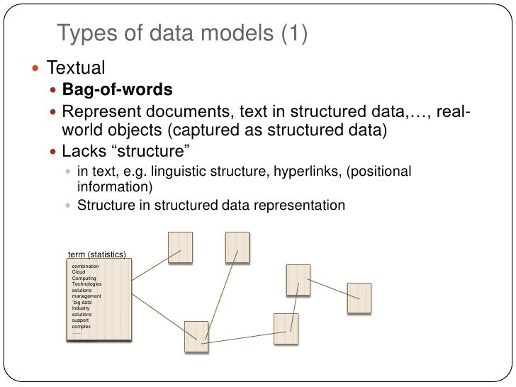 Types of data models (1) Textual   Bag-of-words   Represent documents, text in structured data,…, real-    world object...