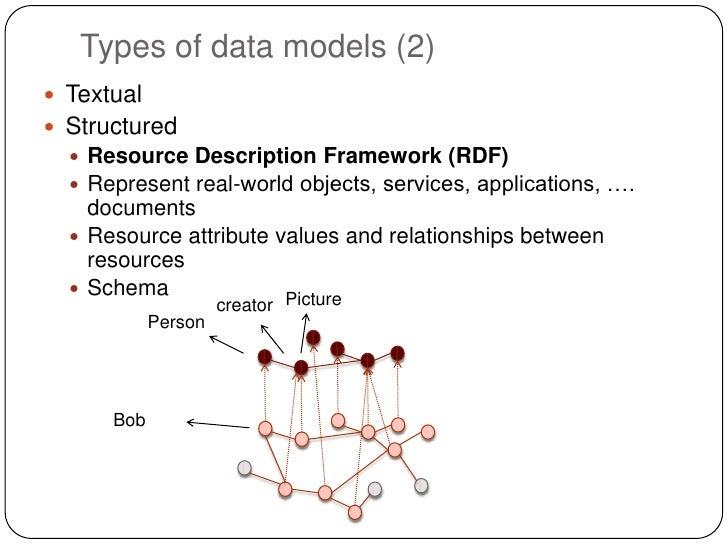 Types of data models (2) Textual Structured   Resource Description Framework (RDF)   Represent real-world objects, ser...