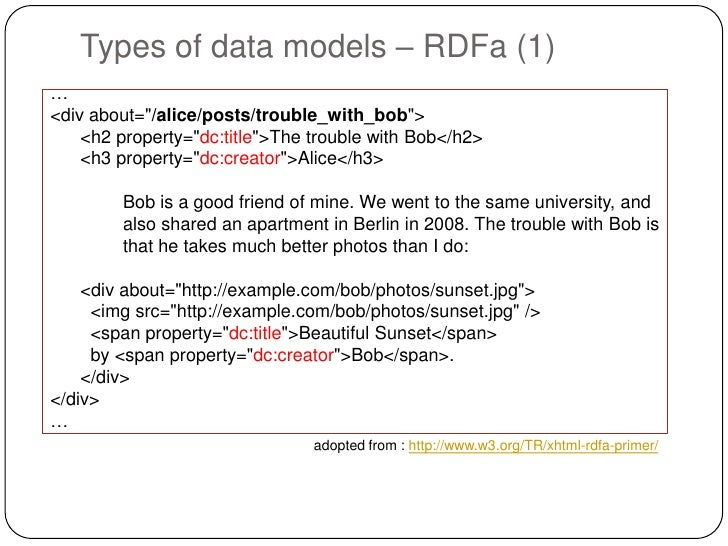 """Types of data models – RDFa (1)…<div about=""""/alice/posts/trouble_with_bob"""">    <h2 property=""""dc:title"""">The trouble with Bo..."""