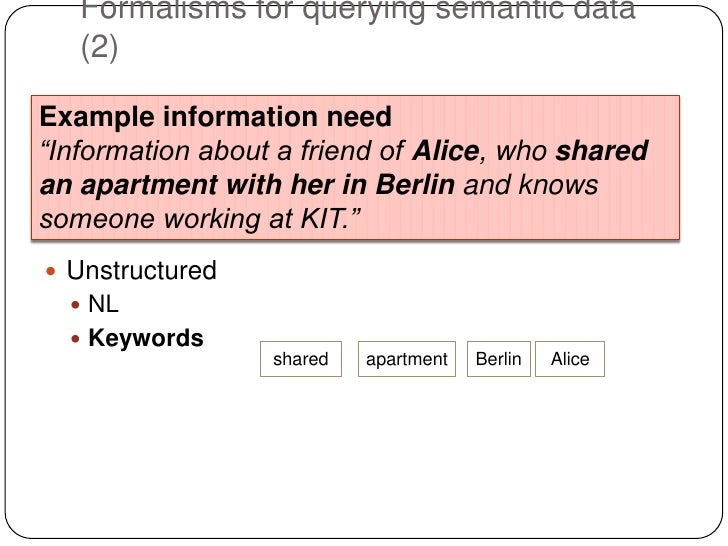 """Formalisms for querying semantic data   (2)Example information need""""Information about a friend of Alice, who sharedan apar..."""